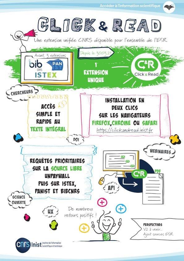 Click & Read, une extension unifiée pour faciliter l'accès aux publications scientifiques (INIST-CNRS) - Poster journées Abes 2021