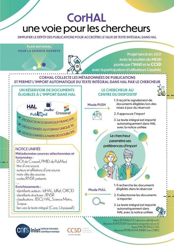 CorHAL, une voie pour les chercheurs : simplifier le dépôt des publications pour accroître le taux de texte intégral dans HAL (INIST-CNRS, CCSD) - Poster journées Abes 2021